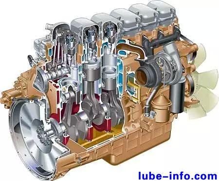 柴油发动机和汽油发动机的区别